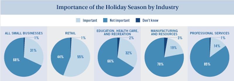 holiday season activity