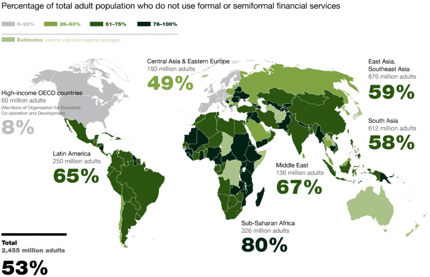 unbanked globally by percent